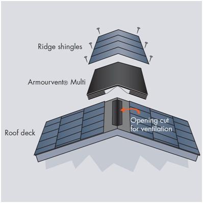 ونت-هواکش-پوشش سقف شیبدار